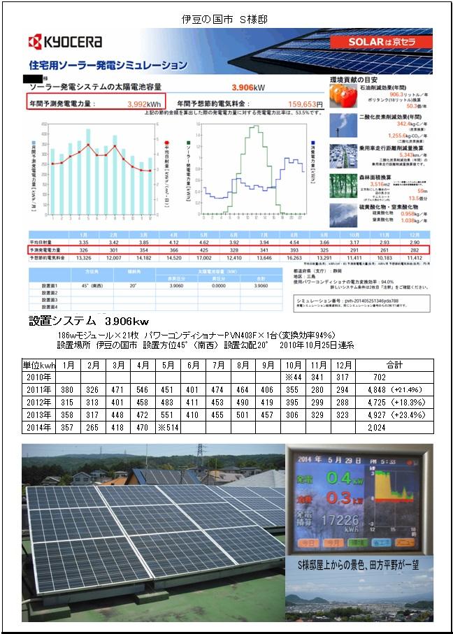 伊豆の国 S様邸 Type-G 3.90kW