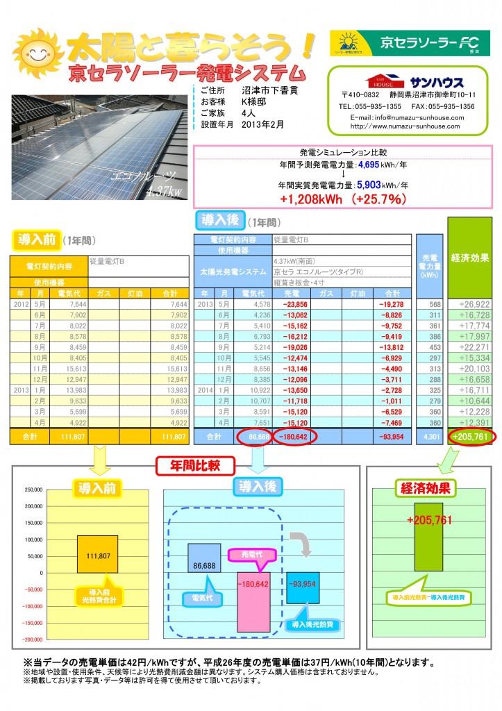 沼津 K様邸 Type-R 4.37Kw