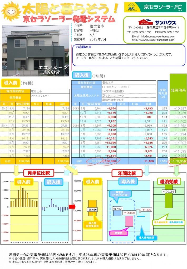 富士宮 H様邸 Type-R 2.66kW