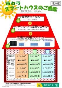 2015年5月食遊市場イベント報告 & 清水町 PIZZERIA VER(ピッツアリア ヴェル)