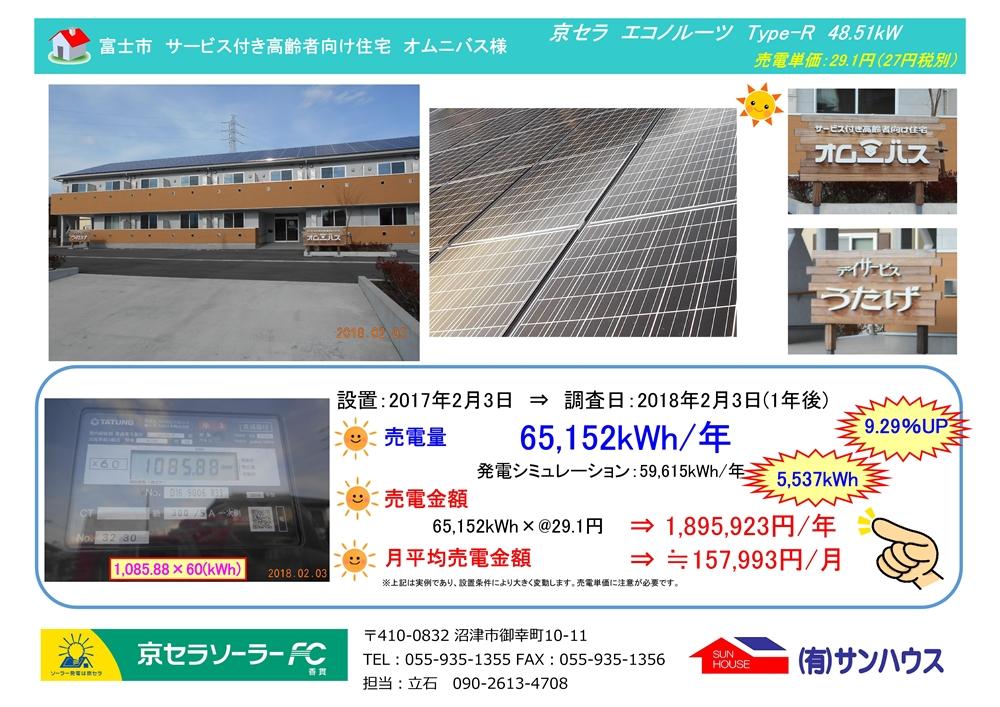 富士市岩本 サービス付き高齢者向け住宅 オムニバス様 実績データ Type-R 48.51kW